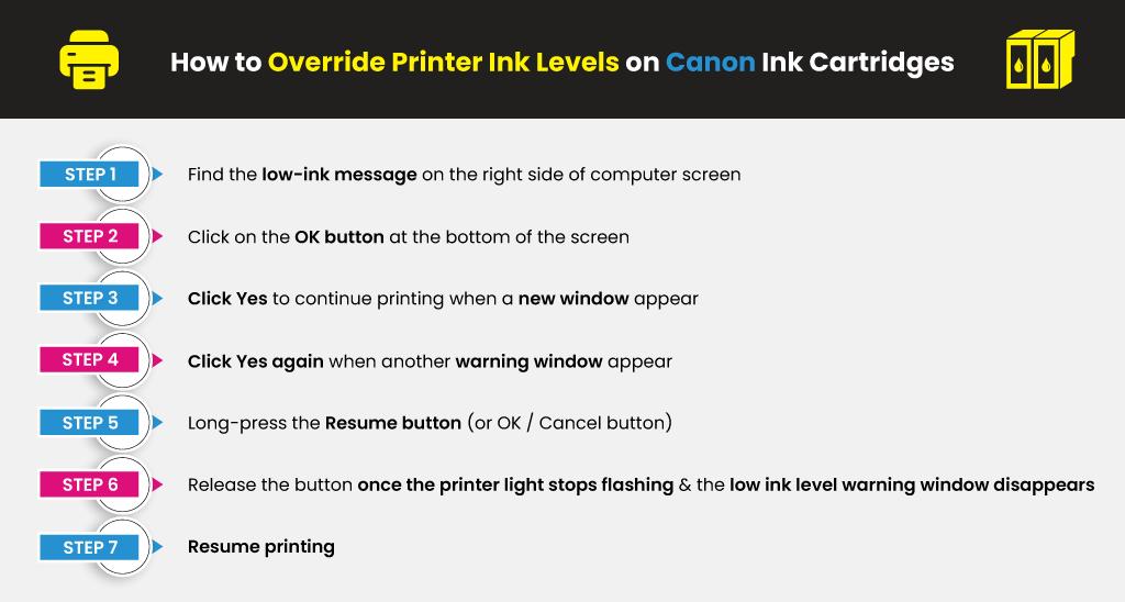 reset Canon printer ink: Override ink levels